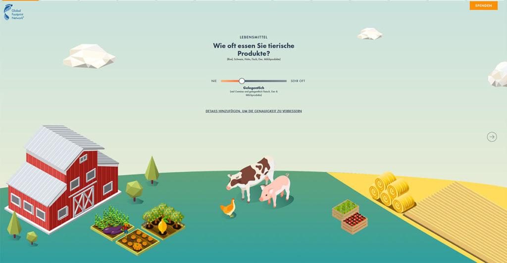 Ratingen.nachhaltig stellt die Berechnung des Ökologischen Rucksacks (gha) vom Global Footprint Network vor